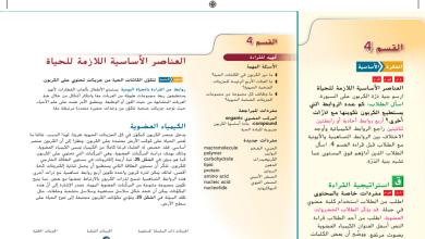 Photo of حل درس العناصر الأساسية اللازمة للحياة أحياء صف ثاني عشر عام فصل أول