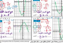 Photo of أوراق عمل محلولة لدرس تمثيل الدوال التربيعية بيانيا رياضيات صف عاشر فصل أول