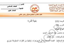 Photo of تلخيص درس بنية الذرة علوم صف سادس فصل أول