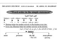 Photo of شرح قواعد لغة إنجليزية صف سادس فصل أول