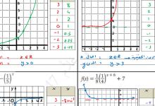 Photo of ورق عمل الدوال الأسية رياضيات صف عاشر فصل أول