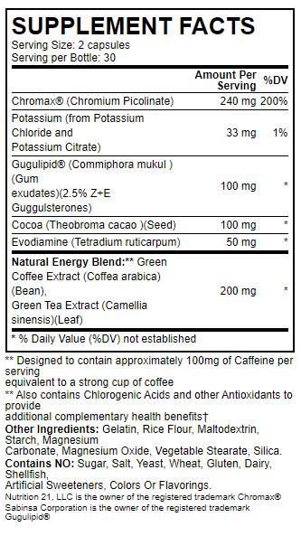 Gynectrol-Ingredients-label
