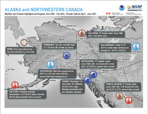 Weather and Climate Highlights and Impacts, Dec 2020 - Feb 2021