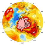 modeled temperatures
