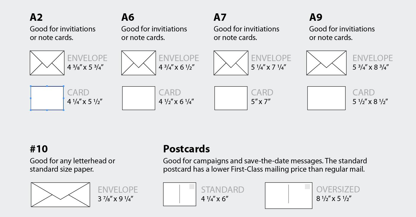 Standard Envelope Size Chart