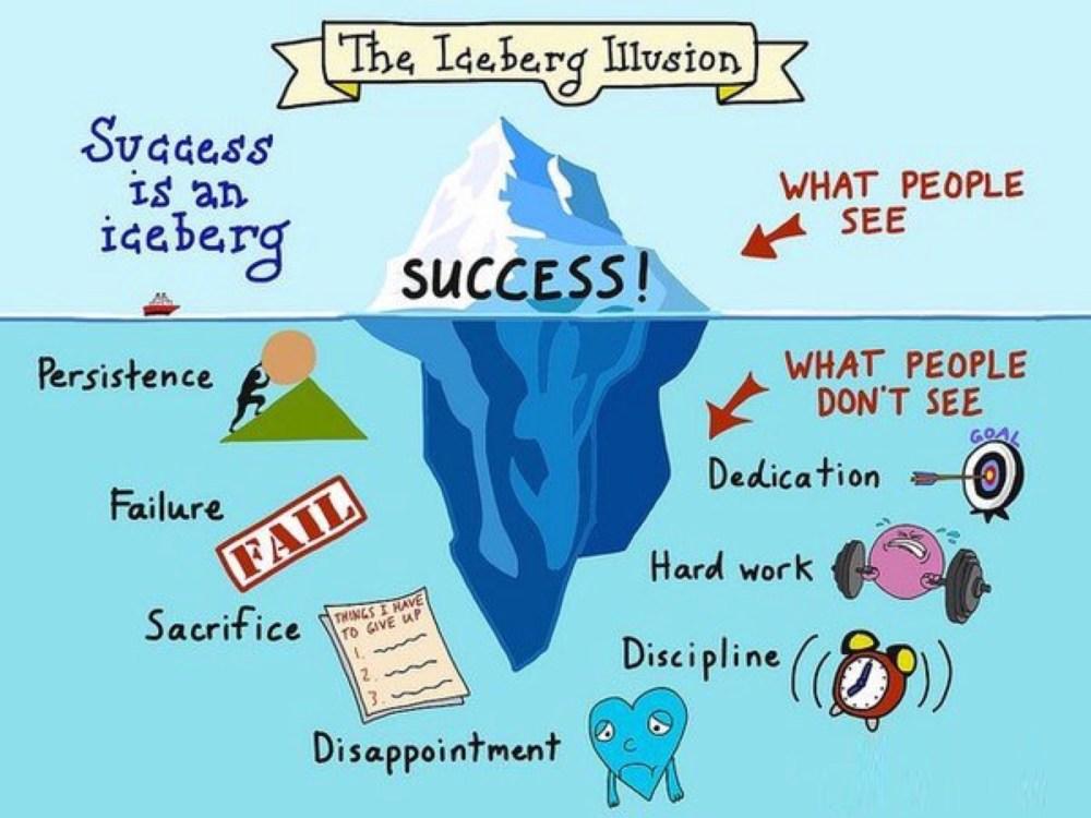 pengorbanan-pebisnis-sukses