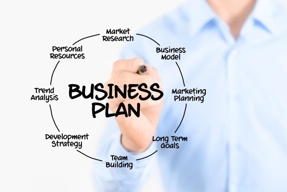 plan-bisnis