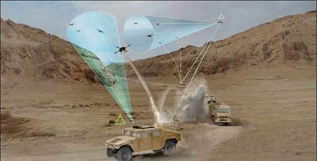 DARPA-Counter-UAS