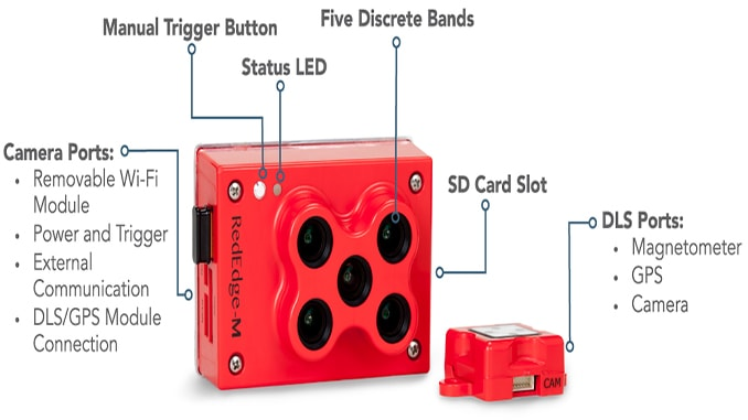 MicaSense unveils the next sensor in the RedEdge product line RedEdge-M