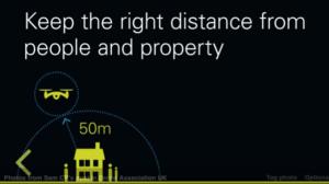 50m-bubble-rule