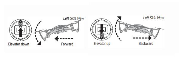 Explaining a Quadcopter's Pitch - Image 3