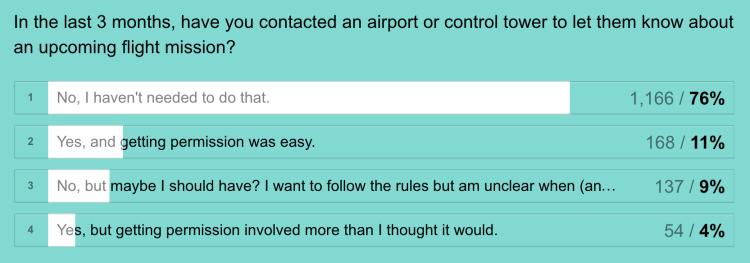 drone-suas-us-regulation-market-survey-7