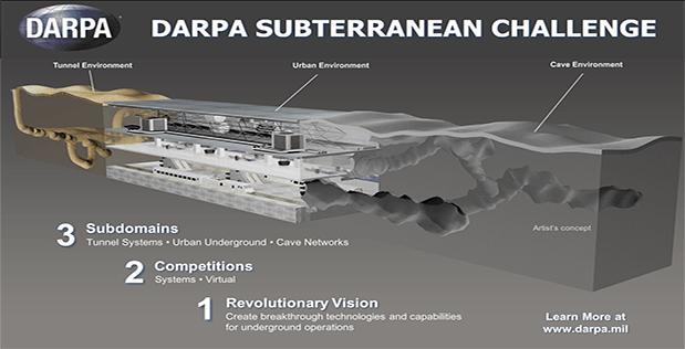 DARPA SubT Challenge