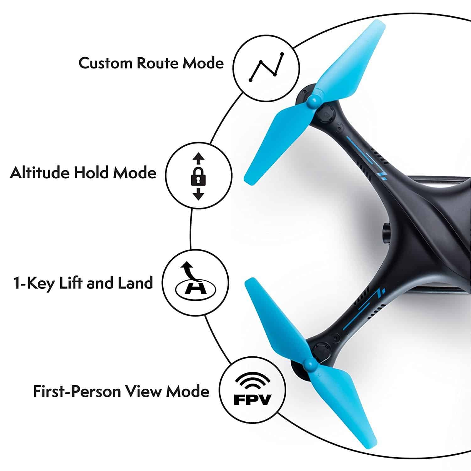 The 16 Best Drones with Camera | Shop Drones w/ 4K HD Drone