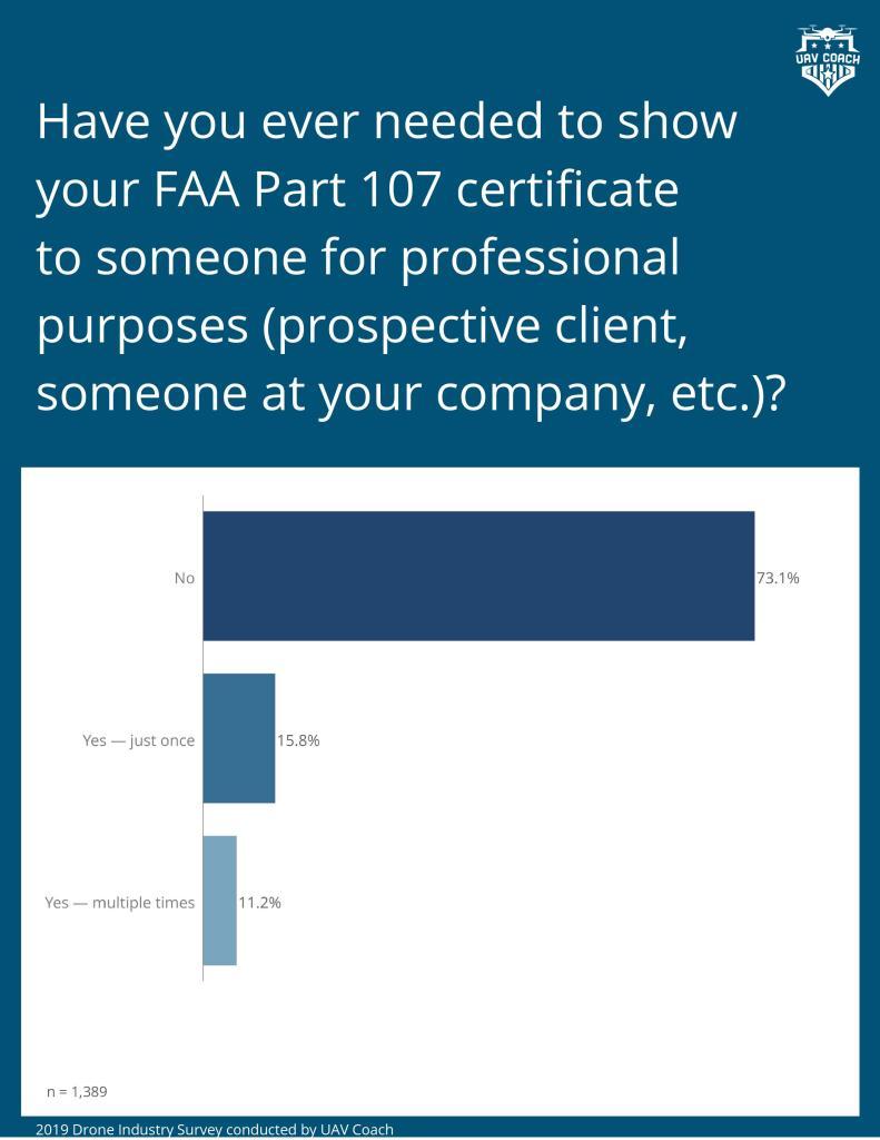 DPGS Survey 16