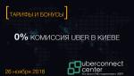 комиссия UBER в Киеве