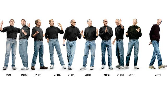 Jobs-evolution