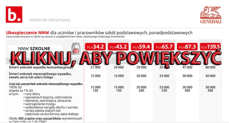 Kod Pośrednika Bezpieczny.pl 02202 - NNW dla Szkół Generali Bezpieczny.pl