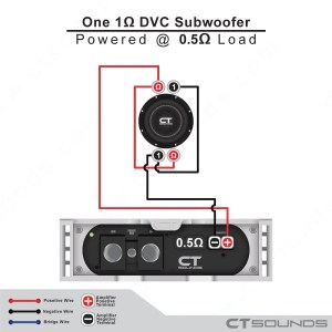 CT Sounds Subwoofer Wiring Calculator and Sub Wire