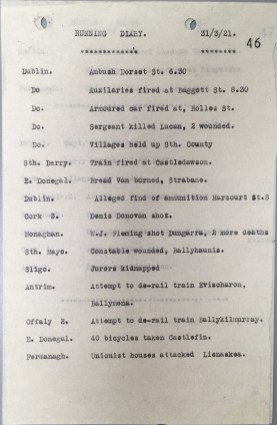 Running Diary dated 31 March 1921, p46 (UCDA P7/A/16)