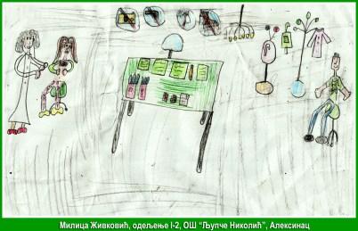 LIK.RAD_AL_Milica Zivkovic_toplicapet@gmail.com