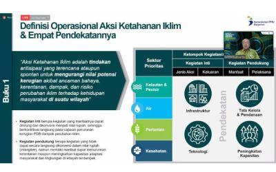 Launch of Climate Resilient Development Policy Document by National Development Planning Agency (Bappenas): Indonesia's Role in Climate Action