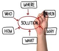 Solution flowchart drawn