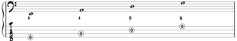 A-Stimmung-bass