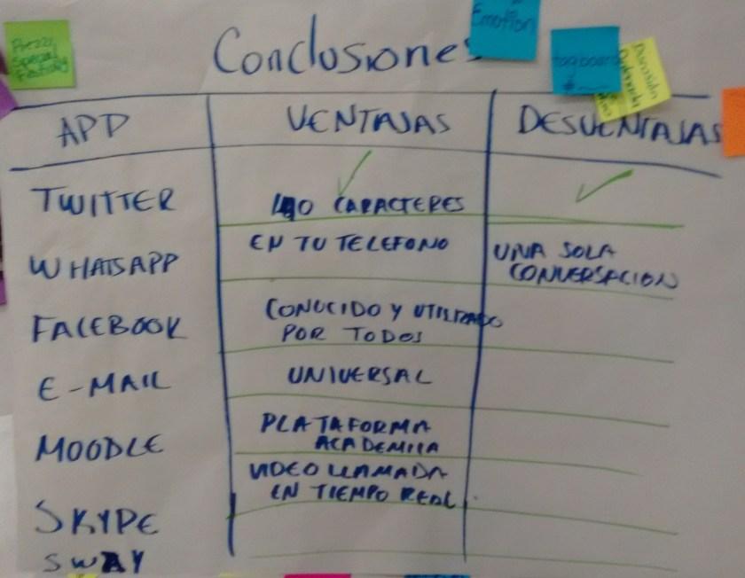 (6) Entornos e Redes