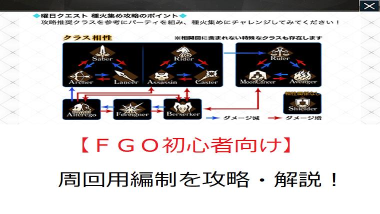 FGO 周回 攻略 編制 初心者向け 種火 宝物庫 QP集め