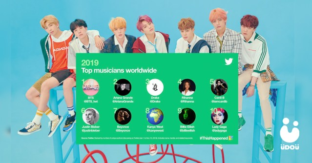 BTS Most Tweeted About Musician 2019 U Do U Header