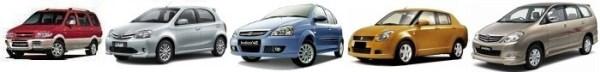 Contact Udupi Taxi