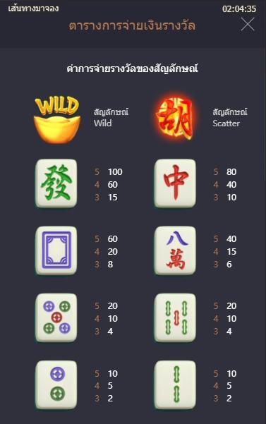 สัญลักษณ์ การจ่ายเงินใน Majong Ways slotonline