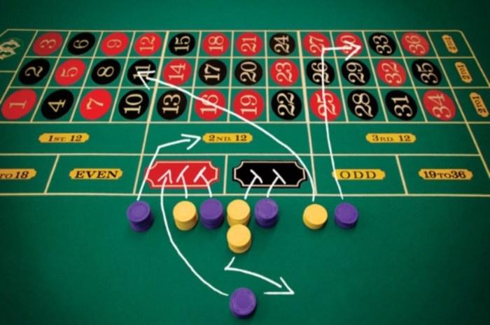 สูตรรูเล็ต มือใหม่ สำหรับผู้อยากทำกำไร ในเกมวงล้อเสี่ยงโชค