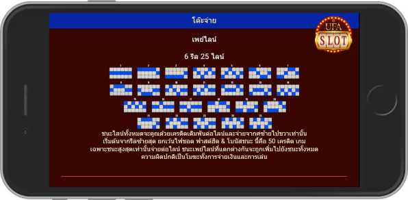Pay Lines เกมสล็อต Double Flame