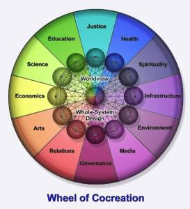 WheelCoCreation