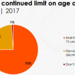 Afrobarometer report – Public support for proposals to improve Parliament and elections in Uganda