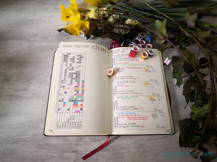 10 must have pages for your bullet journal 2 - uglyjournal.com