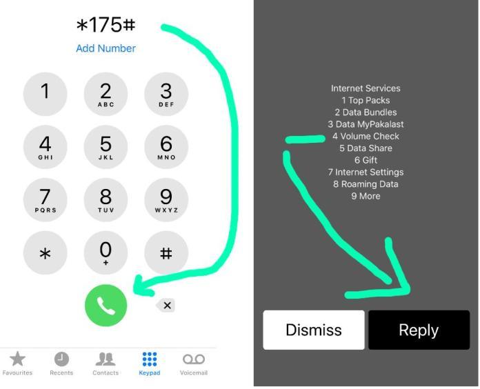 How To Check Data Balance On Airtel Uganda