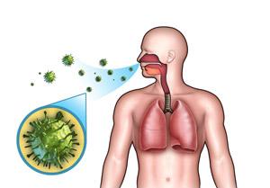 Антибактериальное лечение при стафилококковой инфекции. Новейшие антибиотики от стафилококка