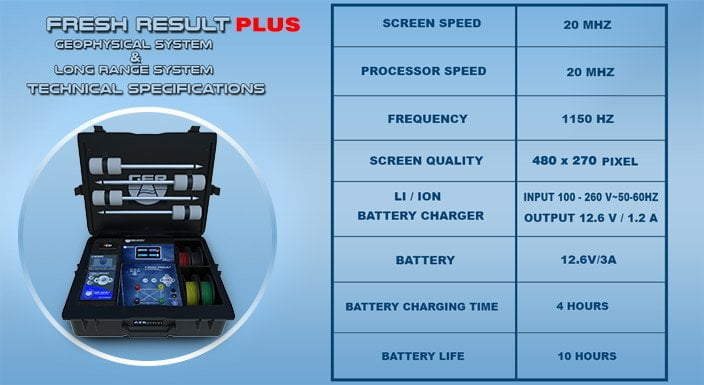 Technical specifications for Fresh Result 2 Systems Plus
