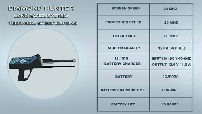 Technical Specifications for Diamond Hunter