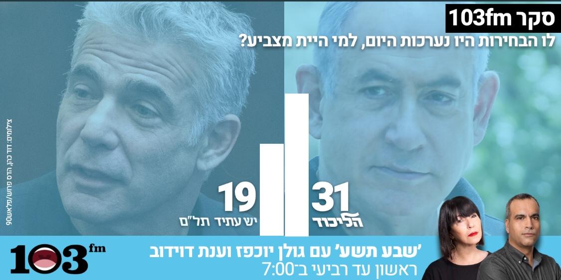 Gamzu: csökkent az izraeliek bizalma; az új pollok szerint a Likud nem tudna kormányt alakítani