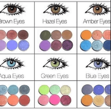 Eye Shadow Colour Guide