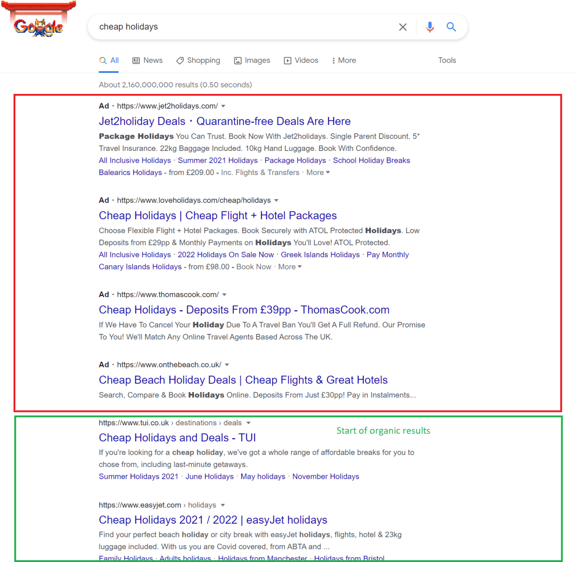Image highlighting ads at the top of Google search results, with the organic results below them