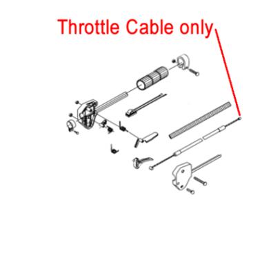 Gardencare Gardencare Brushcutter / Multi-tool Throttle Cable GCCG260.2.2