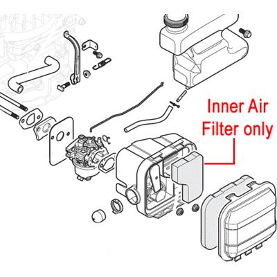 Mountfield Mountfield WB45 Engine Inner Air Filter 118550946/0