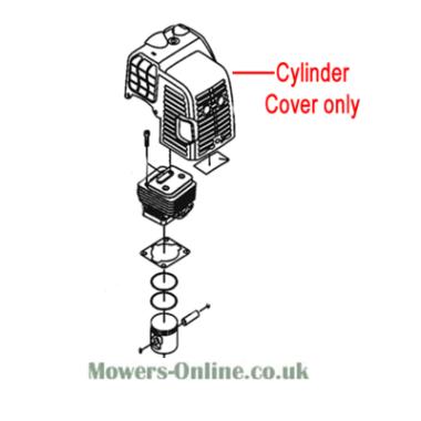Gardencare Gardencare Cylinder Cover 1E34F-E.5