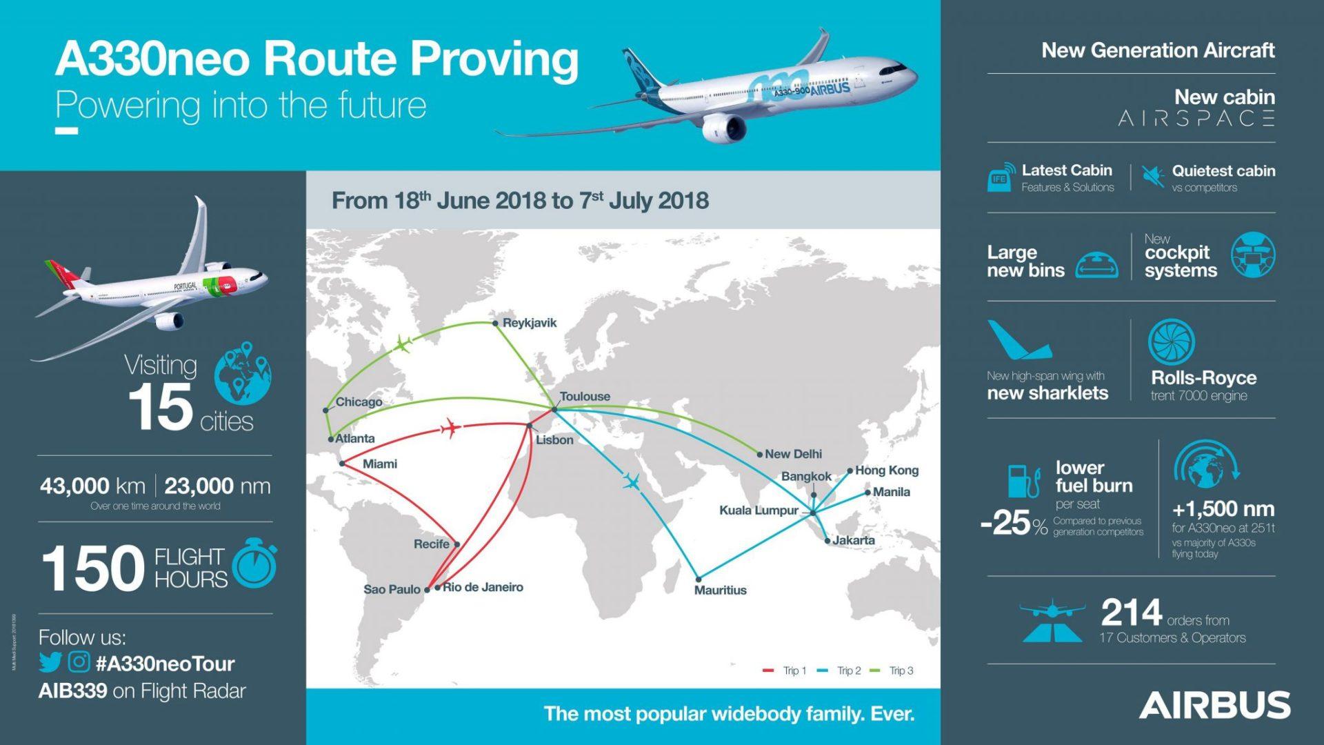 A330neo World Tour (Image: Airbus)