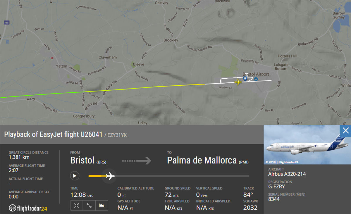 Easyjet 6041 aborts take off due to Runway Incursion